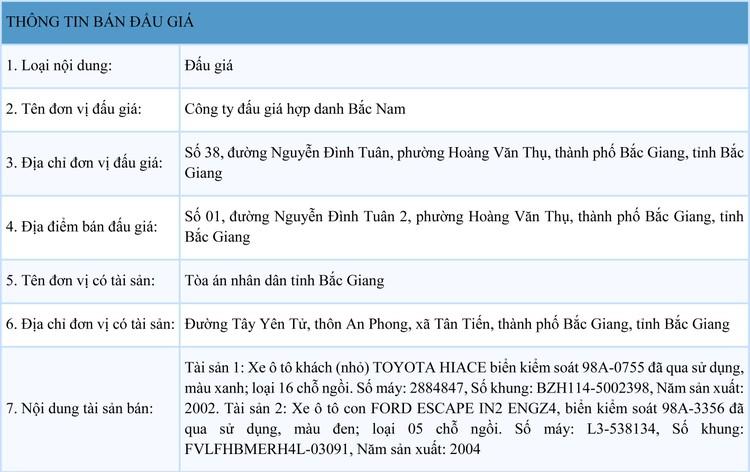 Ngày 23/9/2021, đấu giá 2 xe ô tô tại tỉnh Bắc Giang ảnh 1