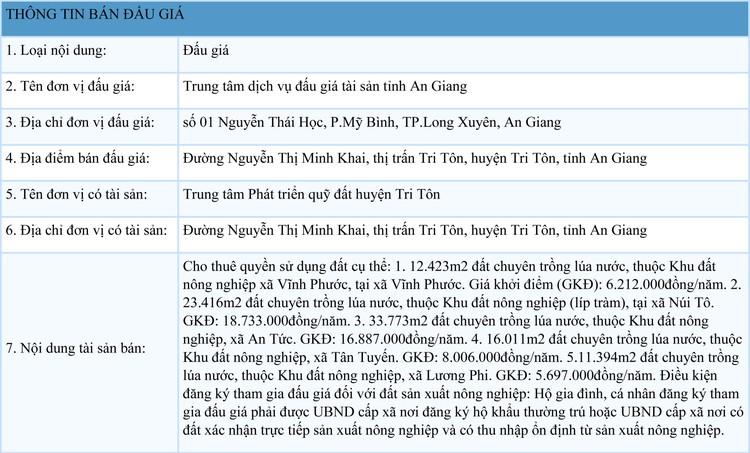 Ngày 7/10/2021, đấu giá cho thuê quyền sử dụng 5 lô đất tại huyện Tri Tôn, tỉnh An Giang ảnh 1