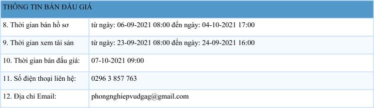 Ngày 7/10/2021, đấu giá cho thuê quyền sử dụng 5 lô đất tại huyện Tri Tôn, tỉnh An Giang ảnh 2