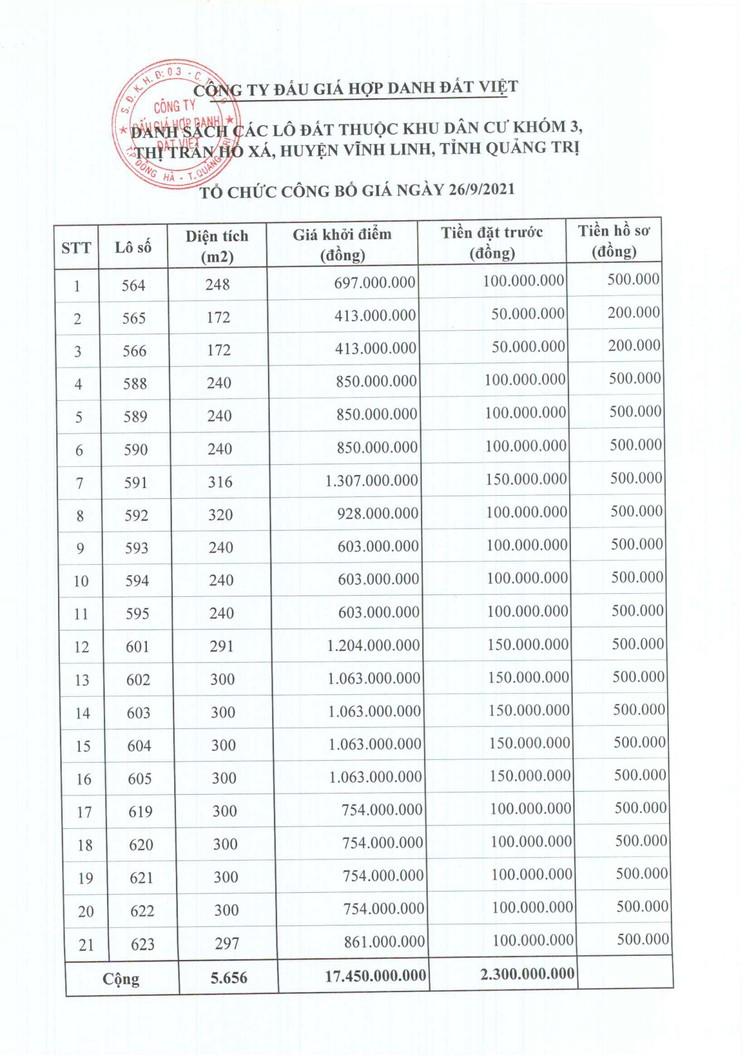 Ngày 26/9/2021, đấu giá quyền sử 21 lô đất tại huyện Vĩnh Linh, tỉnh Quảng Trị ảnh 4
