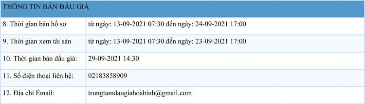 Ngày 29/9/2021, đấu giá quyền sử dụng đất tại huyện Thạch Thất, Hà Nội ảnh 2