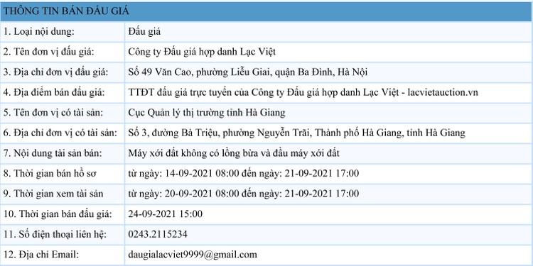 Ngày 24/9/2021, đấu giá máy xới đất không có lồng bừa và đầu máy xới đất tại tỉnh Hà Giang ảnh 1