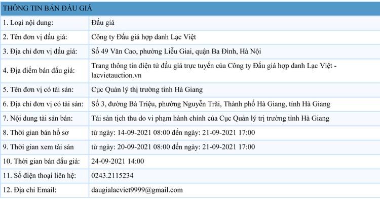 Ngày 24/9/2021, đấu giá tài sản bị tịch thu do vi phạm hành chính tại tỉnh Hà Giang ảnh 1