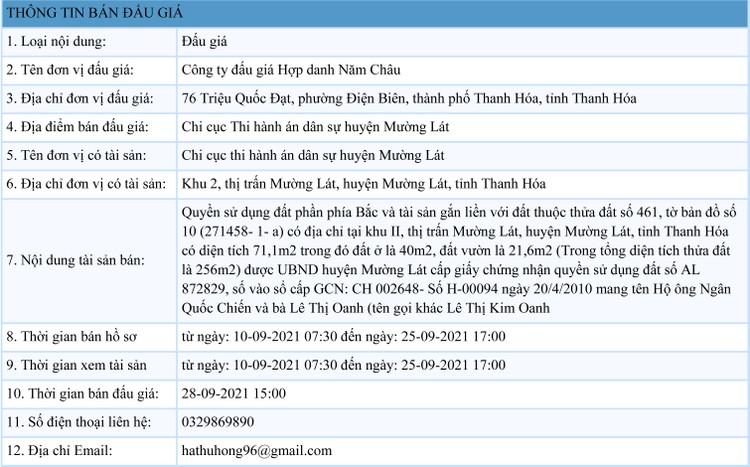 Ngày 28/9/2021, đấu giá quyền sử dụng 71,1 m2 đất tại huyện Mường Lát, tỉnh Thanh Hóa ảnh 1