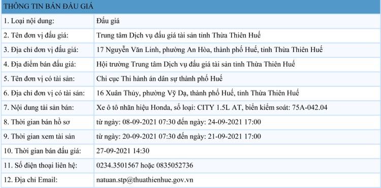 Ngày 27/9/2021, đấu giá xe ô tô Honda tại tỉnh Thừa Thiên Huế ảnh 1