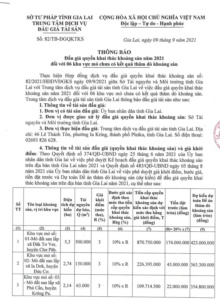 Ngày 5/10/2021, đấu giá quyền khai thác khoáng sản năm 2021 tại tỉnh Gia Lai ảnh 2