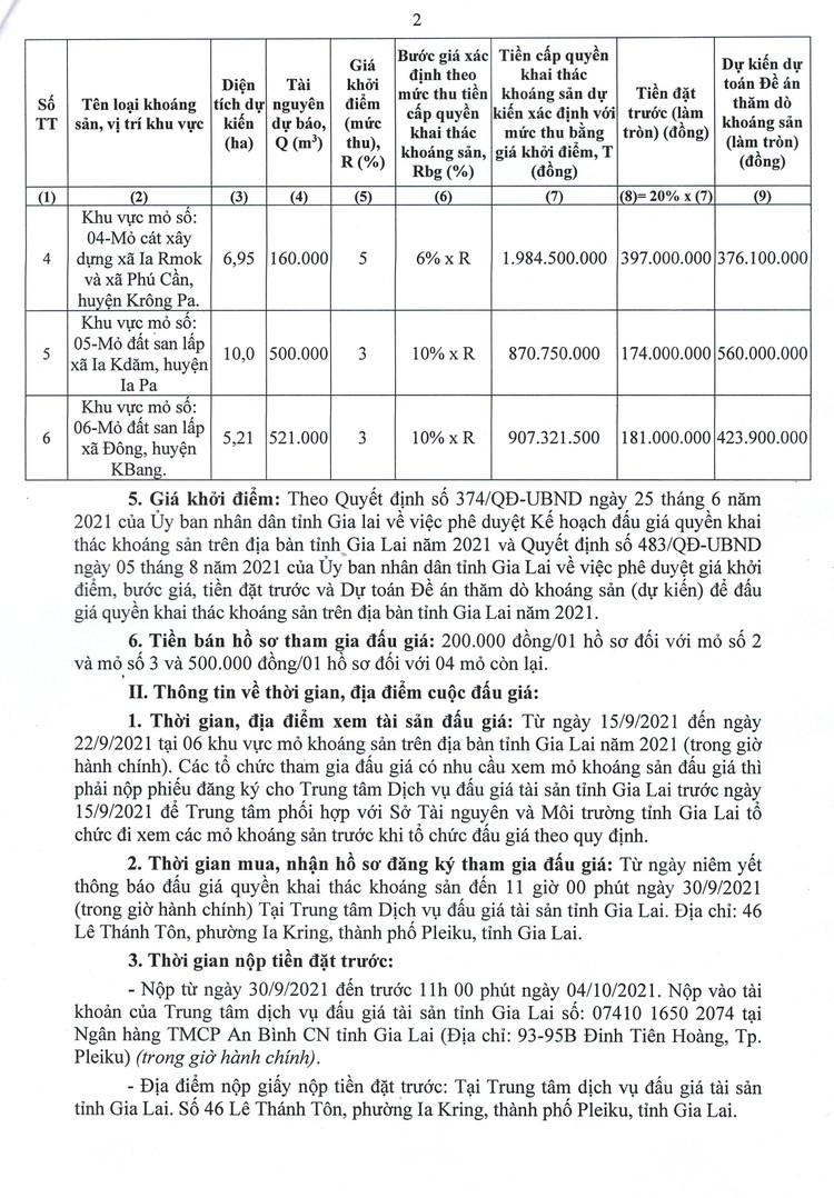 Ngày 5/10/2021, đấu giá quyền khai thác khoáng sản năm 2021 tại tỉnh Gia Lai ảnh 3