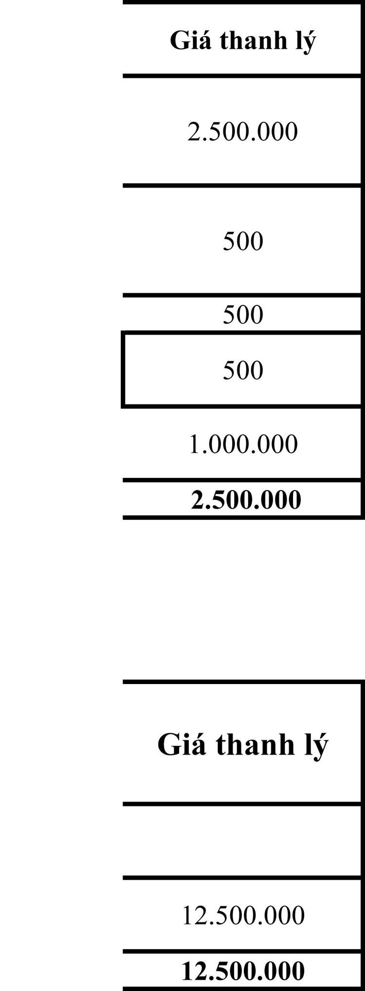 Ngày 30/9/2021, đấu giá tài sản cố định và thiết bị y tế tại tỉnh Thái Nguyên ảnh 5