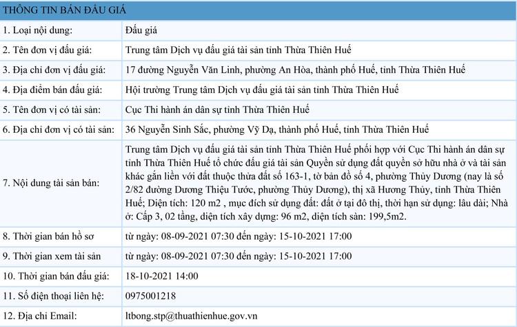 Ngày 18/10/2021, đấu giá quyền sử dụng đất tại thị xã Hương Thủy, tỉnh Thừa Thiên Huế ảnh 1