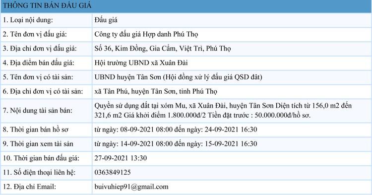 Ngày 27/9/2021, đấu giá quyền sử dụng 14 lô đất tại huyện Tân Sơn, tỉnh Phú Thọ ảnh 1