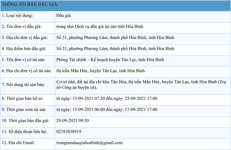 Ngày 28/9/2021, đấu giá quyền sử dụng 6.053,3 m2 đất tại huyện Tân Lạc, tỉnh Hòa Bình ảnh 1