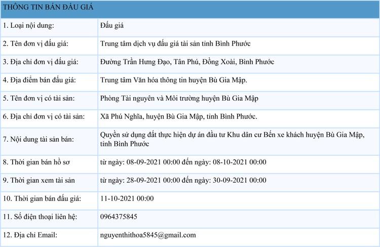 Ngày 11/10/2021, đấu giá quyền sử dụng 12.112,3 m2 đất tại huyện Bù Gia Mập, tỉnh Bình Phước ảnh 1