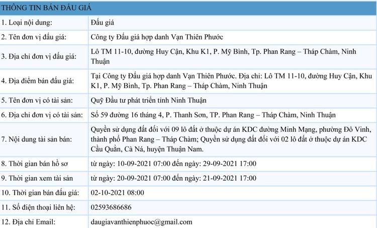 Ngày 2/10/2021, đấu giá quyền sử dụng 09 lô đất tại huyện Thuận Nam, tỉnh Ninh Thuận ảnh 1