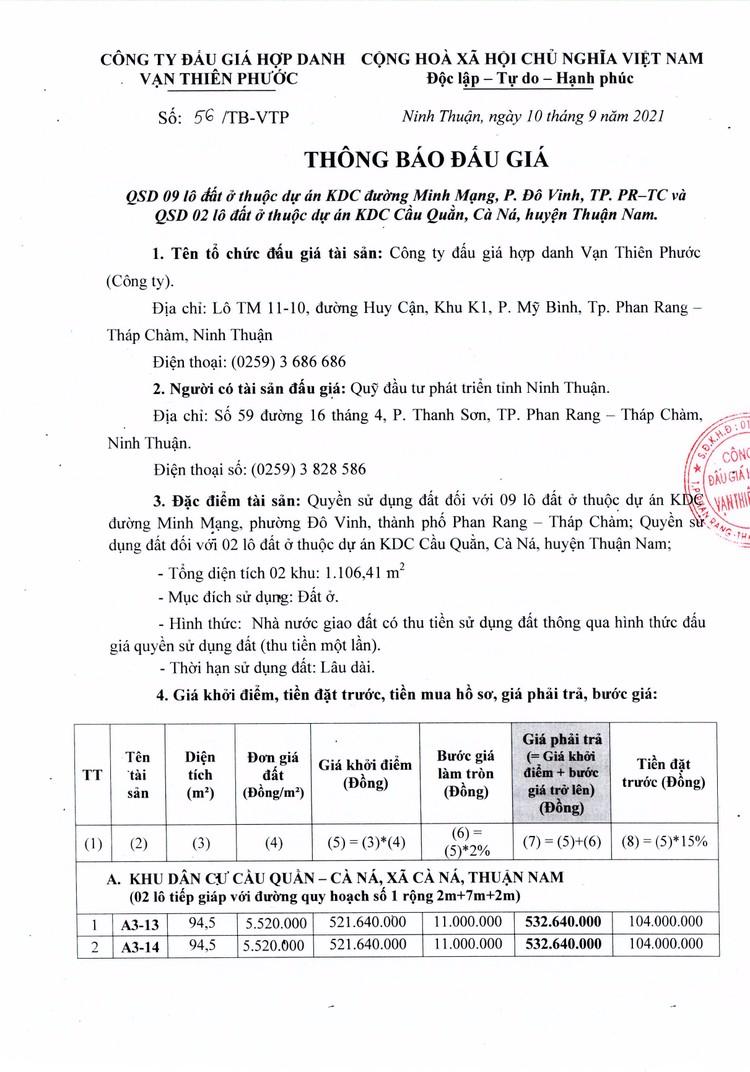 Ngày 2/10/2021, đấu giá quyền sử dụng 09 lô đất tại huyện Thuận Nam, tỉnh Ninh Thuận ảnh 2