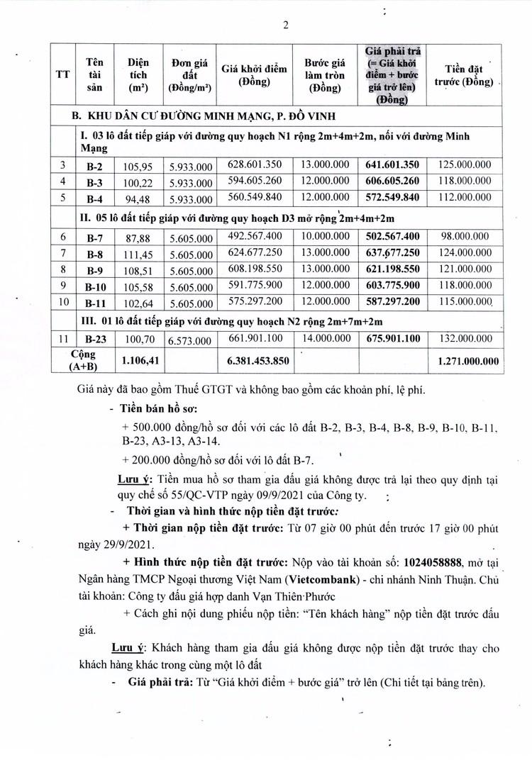 Ngày 2/10/2021, đấu giá quyền sử dụng 09 lô đất tại huyện Thuận Nam, tỉnh Ninh Thuận ảnh 3
