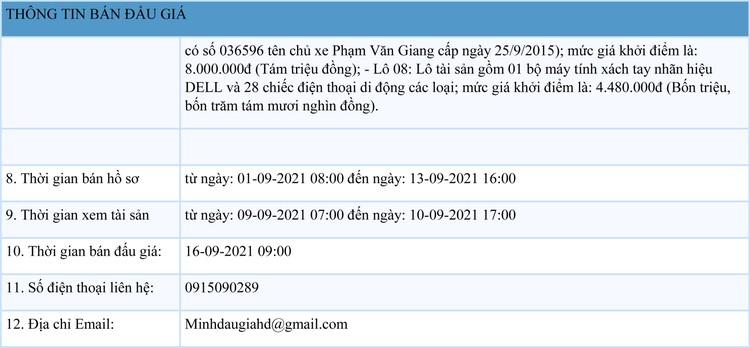 Ngày 16/9/2021, đấu giá vật chứng vụ án, tài sản của người bị kết án tịch thu tại tỉnh Hải Dương ảnh 2