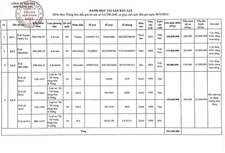 Ngày 23/9/2021, đấu giá 4 lô xe ô tô đã qua sử dụng tại tỉnh Bắc Giang ảnh 5