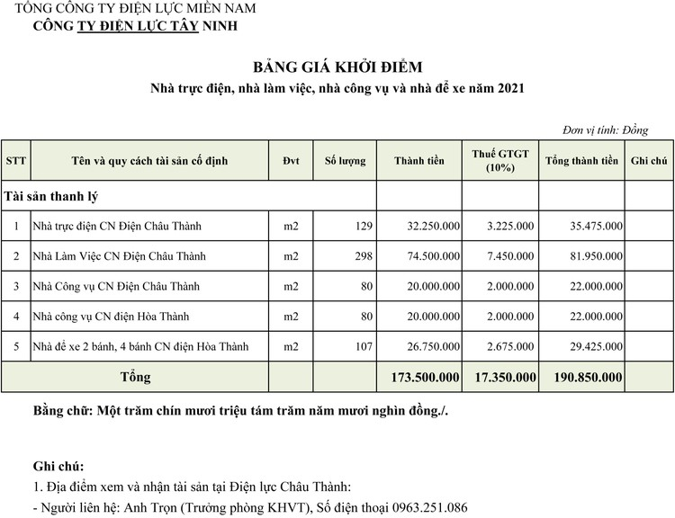 Ngày 30/9/2021, đấu giá vật tư thiết bị phế liệu tại tỉnh Tây Ninh ảnh 6