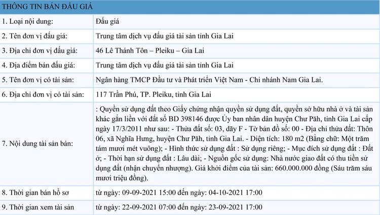Ngày 7/10/2021, đấu giá quyền sử dụng đất tại huyện Chư Păh, tỉnh Gia Lai ảnh 1