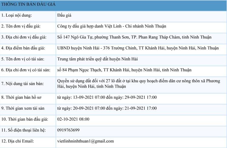 Ngày 2/10/2021, đấu giá quyền sử dụng 27 lô đất tại huyện Ninh Hải, tỉnh Ninh Thuận ảnh 1