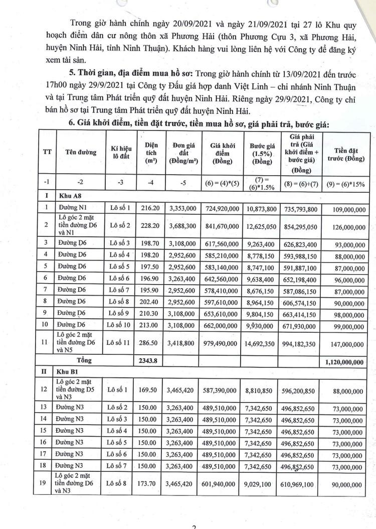 Ngày 2/10/2021, đấu giá quyền sử dụng 27 lô đất tại huyện Ninh Hải, tỉnh Ninh Thuận ảnh 3