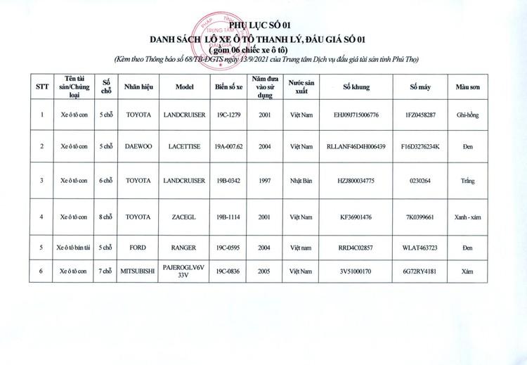 Ngày 25/9/2021, đấu giá 3 lô xe ô tô thanh lý tại tỉnh Phú Thọ ảnh 5