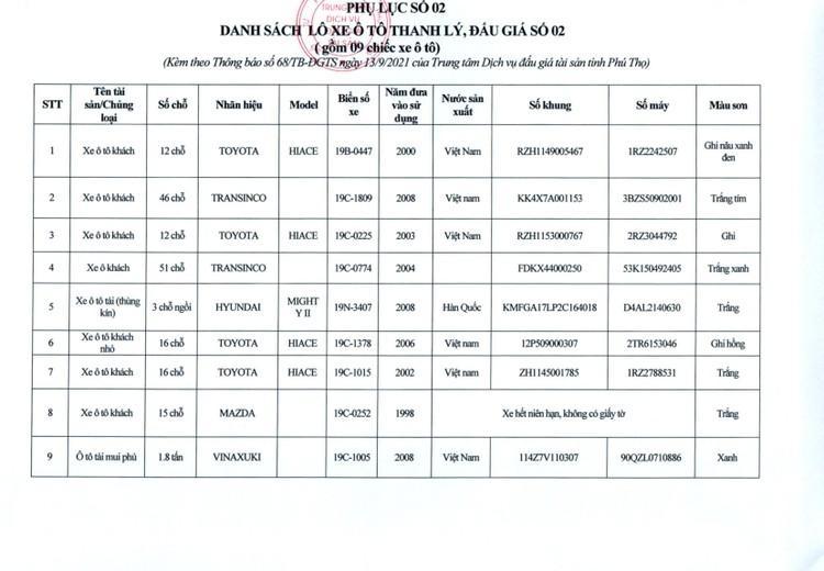 Ngày 25/9/2021, đấu giá 3 lô xe ô tô thanh lý tại tỉnh Phú Thọ ảnh 6