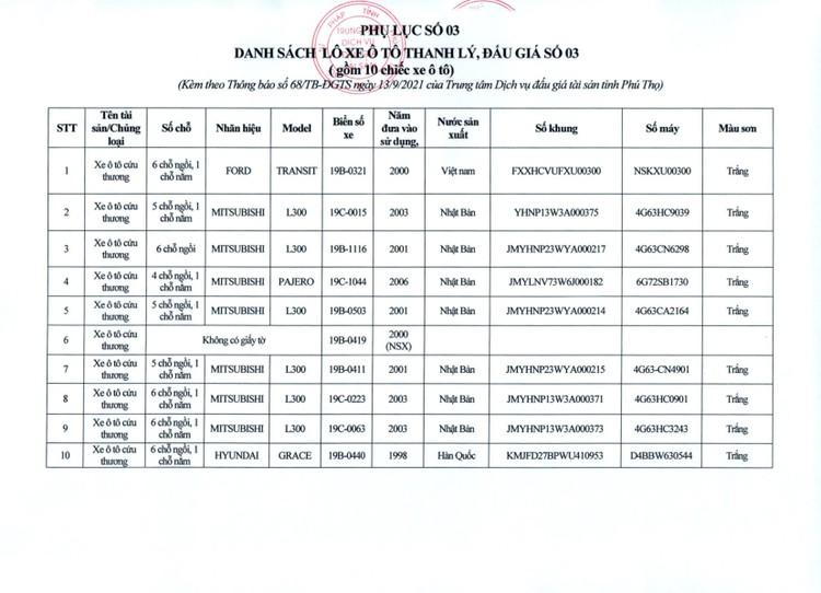 Ngày 25/9/2021, đấu giá 3 lô xe ô tô thanh lý tại tỉnh Phú Thọ ảnh 7