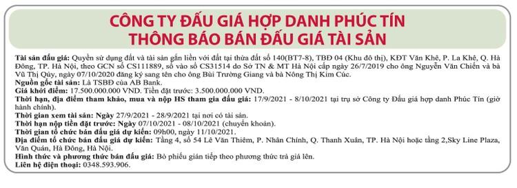 Ngày 11/10/2021, đấu giá quyền sử dụng đất tại quận Hà Đông, Hà Nội ảnh 1