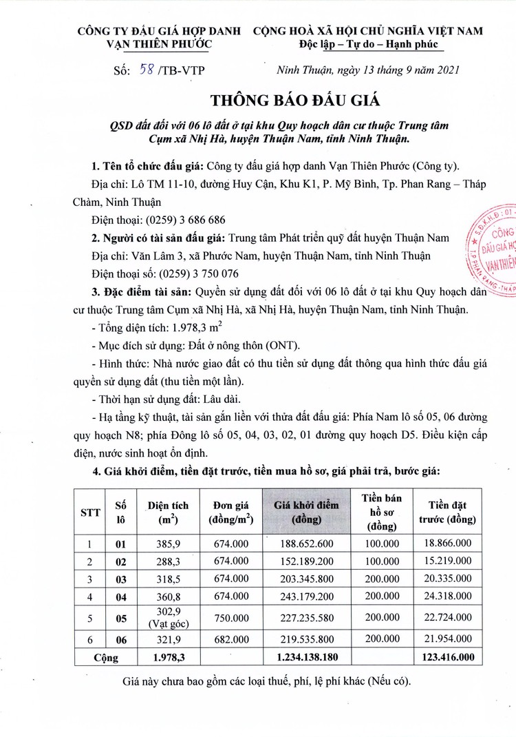 Ngày 8/10/2021, đấu giá quyền sử dụng 6 lô đất tại huyện Thuận Nam, tỉnh Ninh Thuận ảnh 2