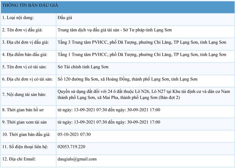 Ngày 5/10/2021, đấu giá quyền sử dụng 24 ô đất tại thành phố Lạng Sơn, tỉnh Lạng Sơn ảnh 1