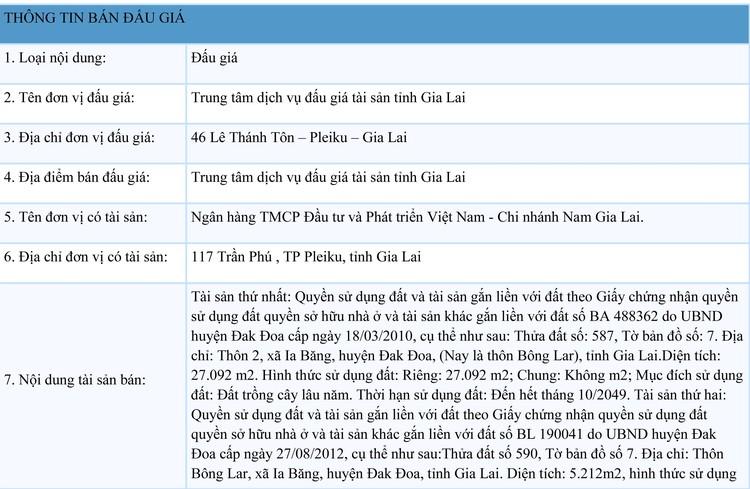 Ngày 8/10/2021, đấu giá quyền sử dụng 32.304 m2 đất tại huyện Đak Đoa, tỉnh Gia Lai ảnh 1
