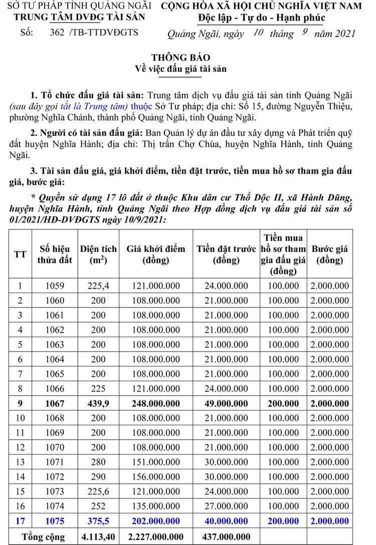 Ngày 1/10/2021, đấu giá quyền sử dụng 17 lô đất tại huyện Nghĩa Hành, tỉnh Quảng Ngãi ảnh 2