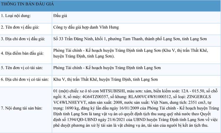 Ngày 30/9/2021, đấu giá xe ô tô MITSUBISHI tại tỉnh Lạng Sơn ảnh 1