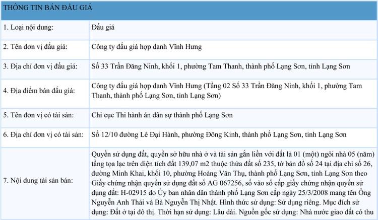 Ngày 7/10/2021, đấu giá quyền sử dụng đất tại thành phố Lạng Sơn, tỉnh Lạng Sơn ảnh 1