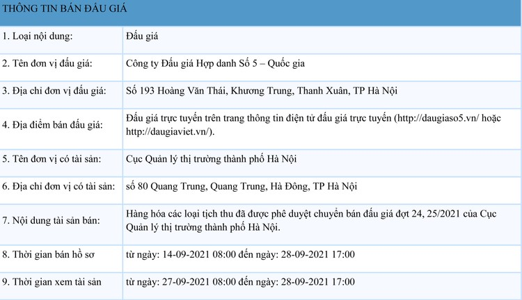 Ngày 30/9/2021, đấu giá hàng hóa các loại bị tịch thu tại Hà Nội ảnh 1