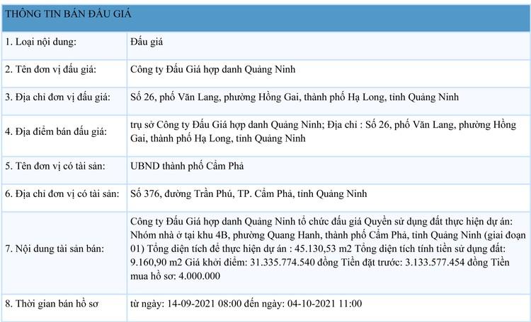 Ngày 7/10/2021, đấu giá quyền sử dụng đất tại thành phố Cẩm Phả, tỉnh Quảng Ninh ảnh 1