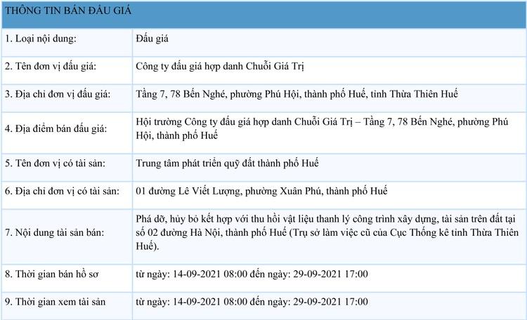Ngày 2/10/2021, đấu giá phá dỡ, hủy bỏ kết hợp với thu hồi vật liệu thanh lý tại tỉnh Thừa Thiên Huế ảnh 1