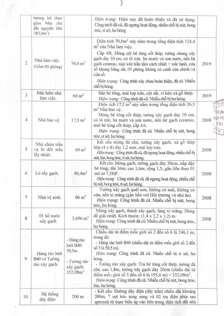 Ngày 8/10/2021, đấu giá giá trị lợi thế quyền thuê 56.741 m2 đất tại huyện Ninh Sơn, Ninh Thuận ảnh 5