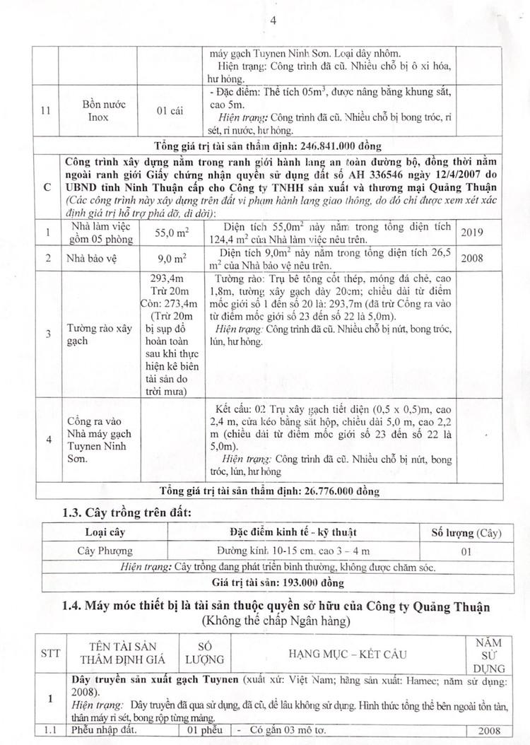 Ngày 8/10/2021, đấu giá giá trị lợi thế quyền thuê 56.741 m2 đất tại huyện Ninh Sơn, Ninh Thuận ảnh 6