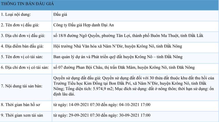 Ngày 7/10/2021, đấu giá quyền sử dụng đất tại huyện Krông Nô, tỉnh Đắk Nông ảnh 1