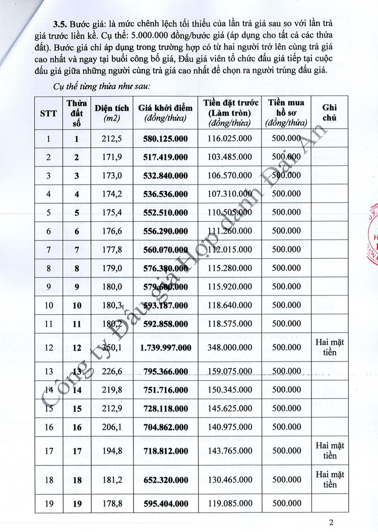 Ngày 7/10/2021, đấu giá quyền sử dụng đất tại huyện Krông Nô, tỉnh Đắk Nông ảnh 4