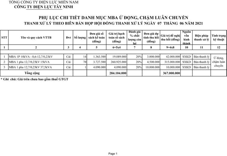 Ngày 7/10/2021, đấu giá 85 máy biến áp tại tỉnh Tây Ninh ảnh 5