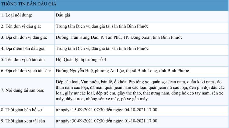 Ngày 7/10/2021, đấu giá dép các loại, van nước, bản lề, ổ khóa tại tỉnh Bình Phước ảnh 1