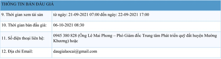 Ngày 6/10/2021, đấu giá quyền sử dụng đất tại huyện Mường Khương, tỉnh Lào Cai ảnh 2