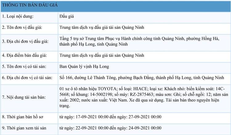 Ngày 30/9/2021, đấu giá xe ô tô TOYOTA tại tỉnh Quảng Ninh ảnh 1