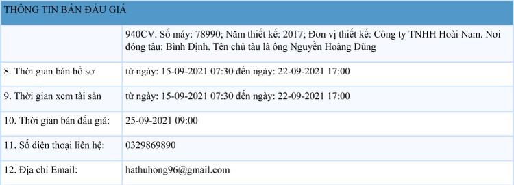 Ngày 25/9/2021, đấu giá 01 tàu cá vỏ gỗ tại tỉnh Thanh Hóa ảnh 2
