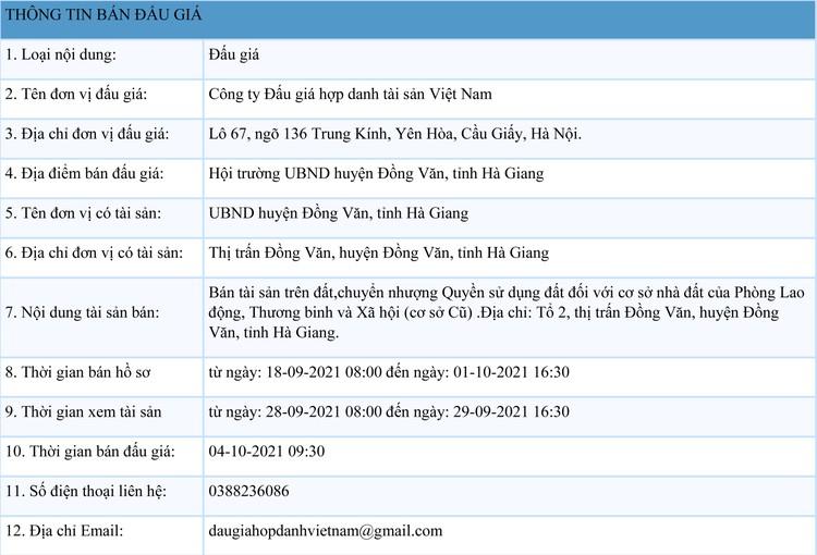 Ngày 4/10/2021, đấu giá quyền sử dụng 943,3 m2 đất tại huyện Đồng Văn, tỉnh Hà Giang ảnh 1