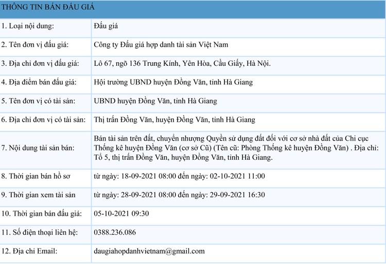 Ngày 5/10/2021, đấu giá quyền sử dụng 1.237,4 m2 đất tại huyện Đồng Văn, tỉnh Hà Giang ảnh 1