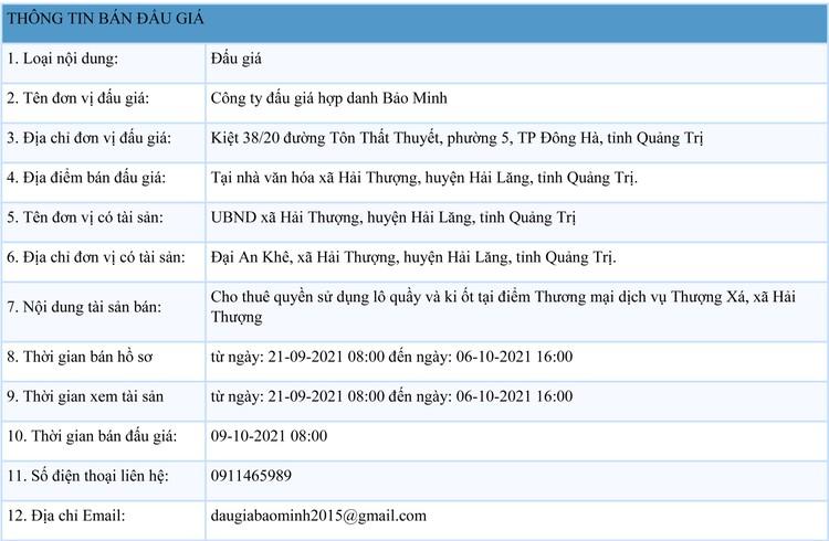 Ngày 9/10/2021, đấu giá cho thuê quyền sử dụng lô quầy và ki ốt tại điểm Thương mại dịch vụ Thượng Xá, tỉnh Quảng Trị ảnh 1